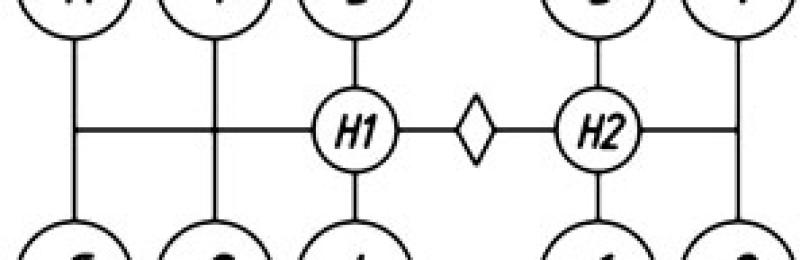 Кпп zf: схема переключения, устройство