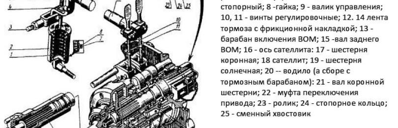 Обороты Вом МТЗ-80
