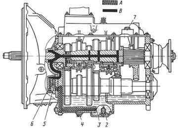 Кпп ямз 236: устройство, схема и ремонт коробки передач