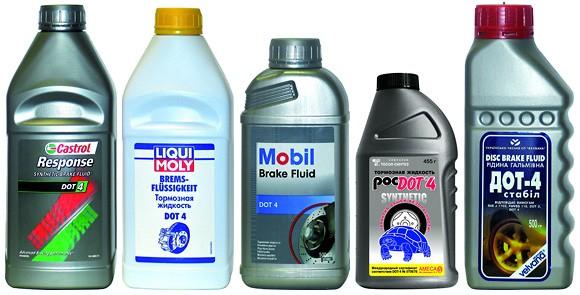 Тормозная жидкость: состав и параметры