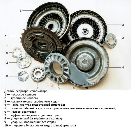 Ремонт и замена гидротрансформатора АКПП